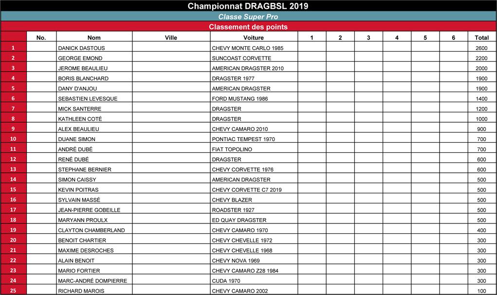 DragBSL - Championnat Super Pro 2019