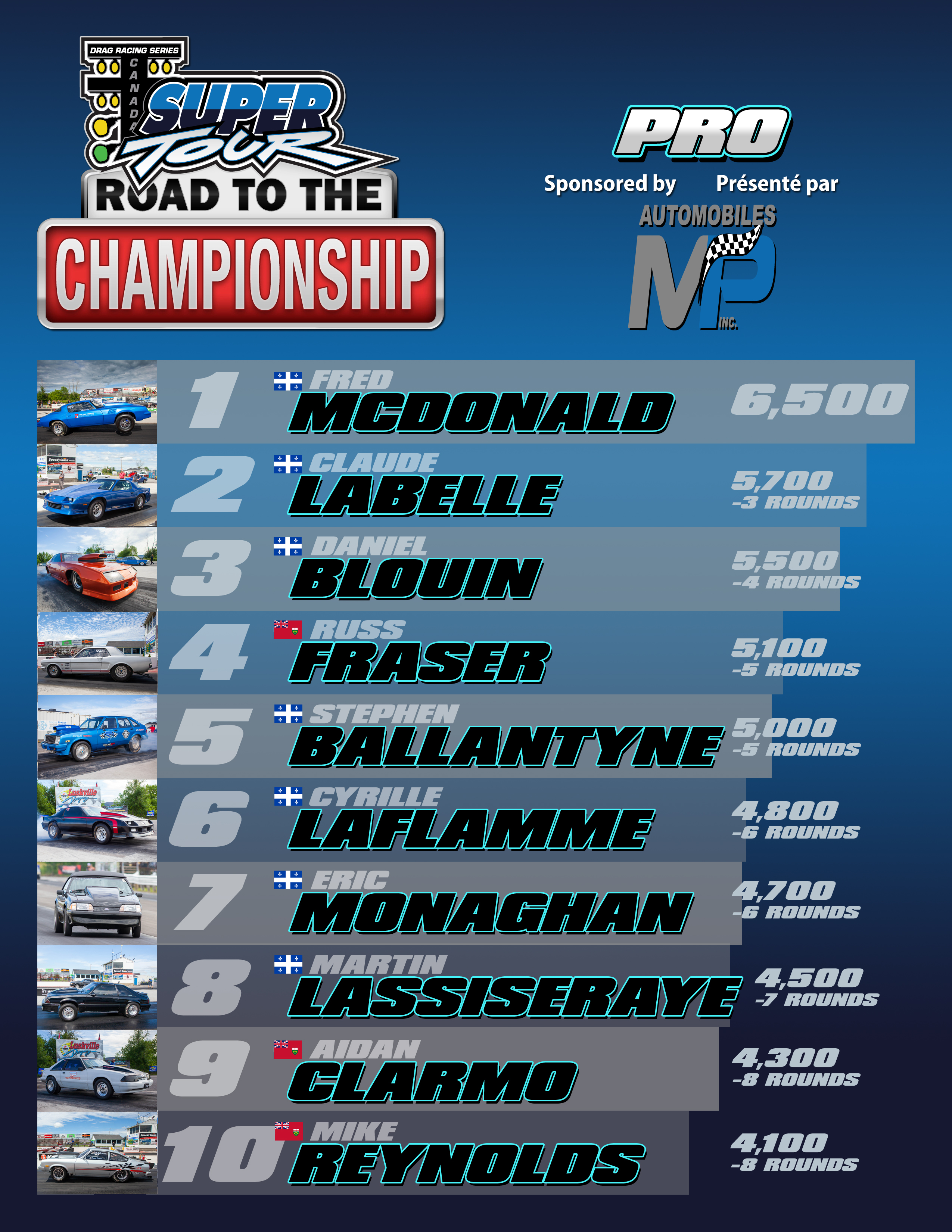 2021-09-20 Road to Champ Pro